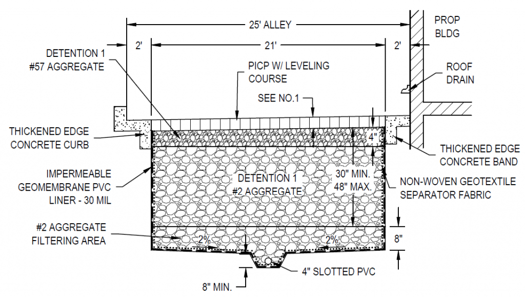 Section 1 diagram